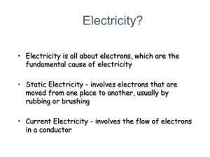 Current Electricity Introduction