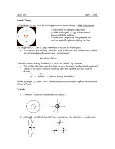 Chem 261 Sept 11, 2015 Atomic Theory: