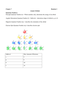 Chapter 7 Handout 1 Atomic Orbitals Quantum Numbers: Principal