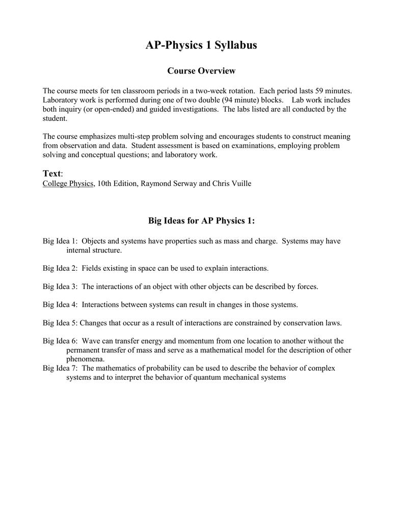 AP Curriculum Syllabus Physics 1