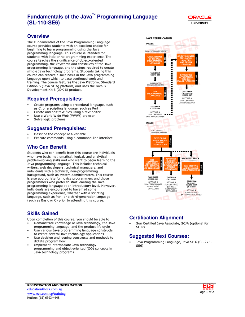 Fundamentals of the Java™ Programming Language (SL-110-SE6)
