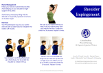 Shoulder Impingement - Lincoln Physiotherapy and Sports Injuries