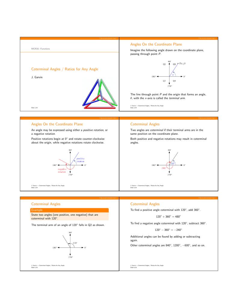 Coterminal Angles and Trigonometric Ratios For Any