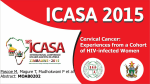 Cervical Cancer: Experiences from a Cohort of HIV Infected Women