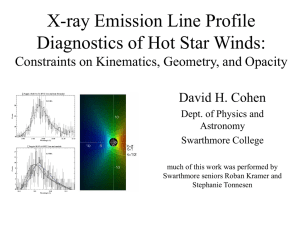 X-ray Emission Line Profile Diagnostics of Hot Star Winds