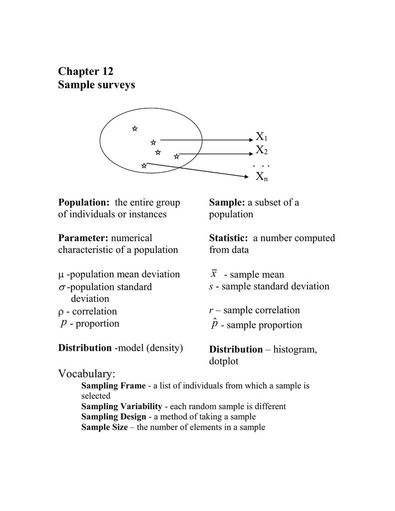 chapter 12 sample surveys x1 x2 xn population the entire
