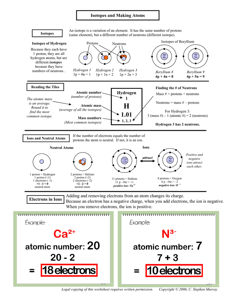 Atoms worksheet answers