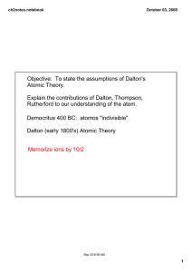 Objective: To state the assumptions of Dalton`s Atomic Theory