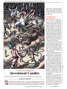 Investment Candles I