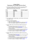 Answer Sheet —Worksheet: Price Ceilings and Price Floors""