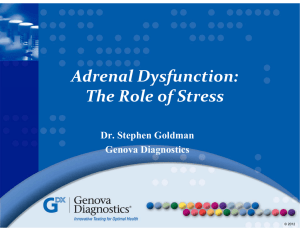 Adrenal The Role of Stress