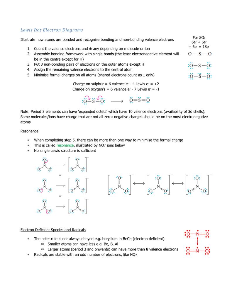 Lewis Dot Electron Diagrams