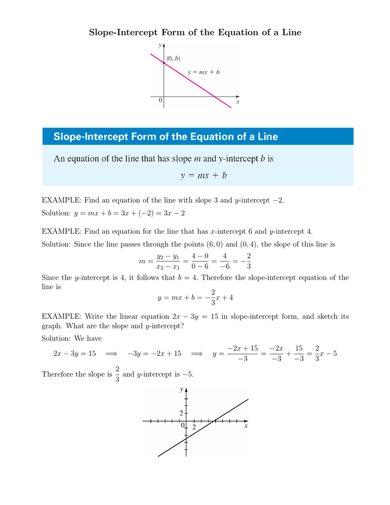 slope-intercept form of the equation of a line