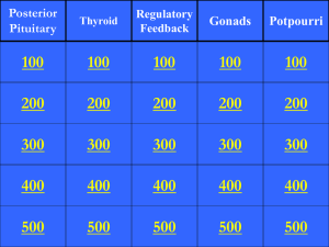 Endocrine System Jeopardy Round 1