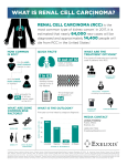what is renal cell carcinoma?