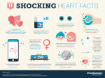 11 Shocking Heart Facts
