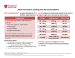 Adult Vancomycin Loading Dose Recommendations Indications