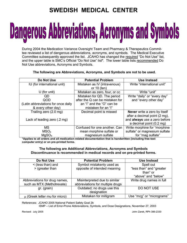 Dangerous abbreviations acronyms and symbols buycottarizona