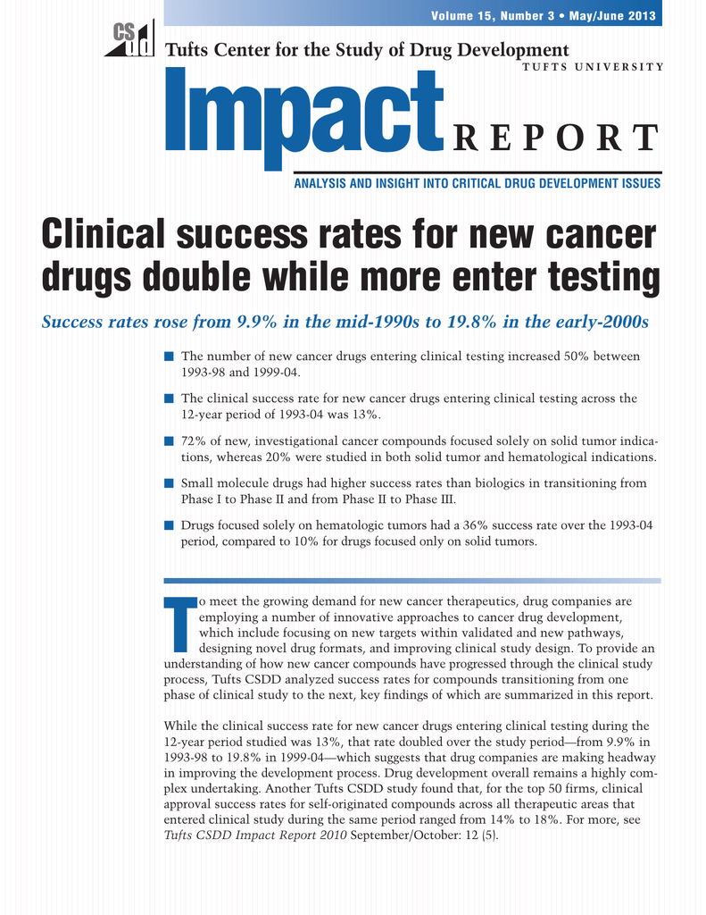Clinical success rates for new cancer drugs double while