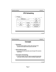 Page 1 • Scheduler: • CPU I/O Burst Cycle: • Preemptive Scheduling: