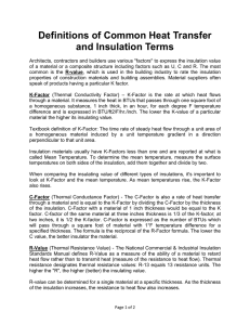 Definitions of Common Heat Transfer and Insulation Terms