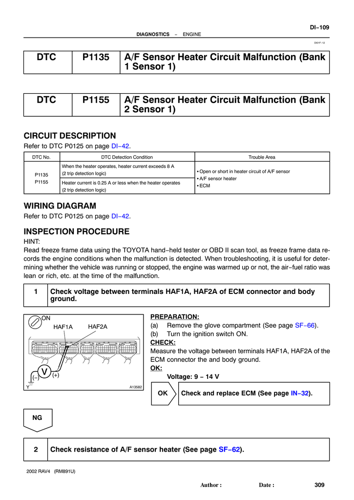 Try These Vvt Sensor Circuit Malfunction (bank 1) {Mahindra Racing}