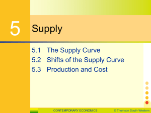 5.1 The Supply Curve