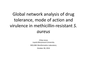 Global network analysis of drug tolerance, mode of action and
