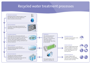 Recycled water treatment processes