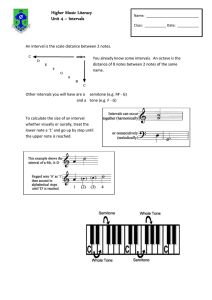 Higher Music Literacy Unit 4 – Intervals