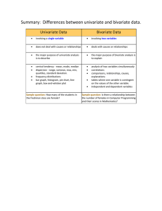 Summary: Differences between univariate and bivariate data.
