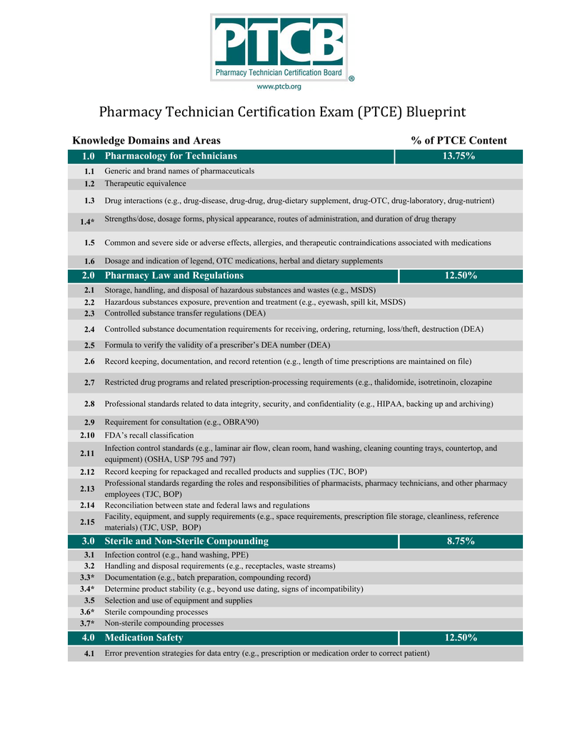 Pharmacy Technician Certification Exam Ptce Blueprint