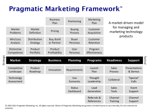 Pragmatic Marketing Framework™