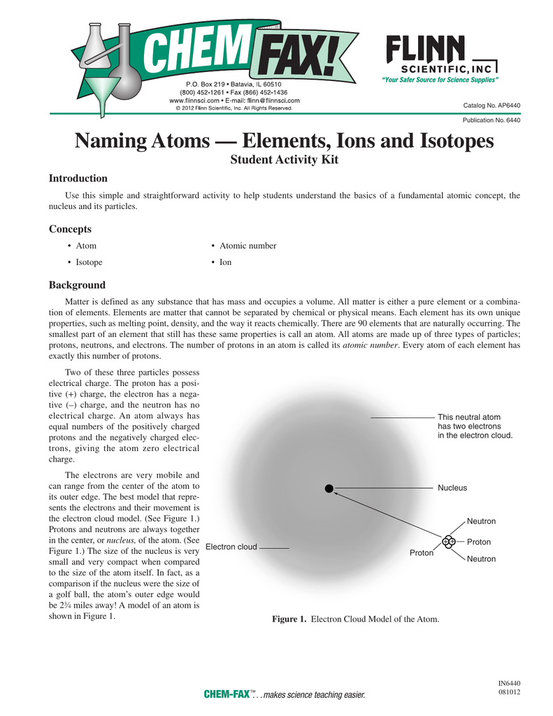 Naming Atoms Elements Ions And Isotopes