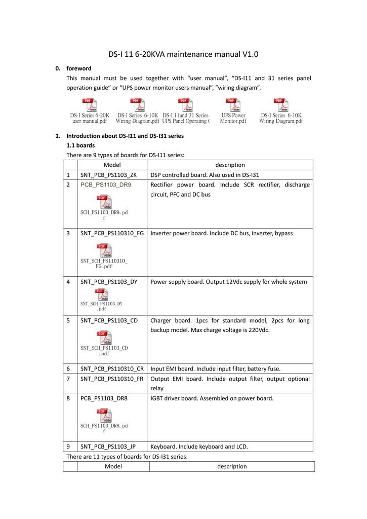 DS-I 6-20KVA maintenance manual
