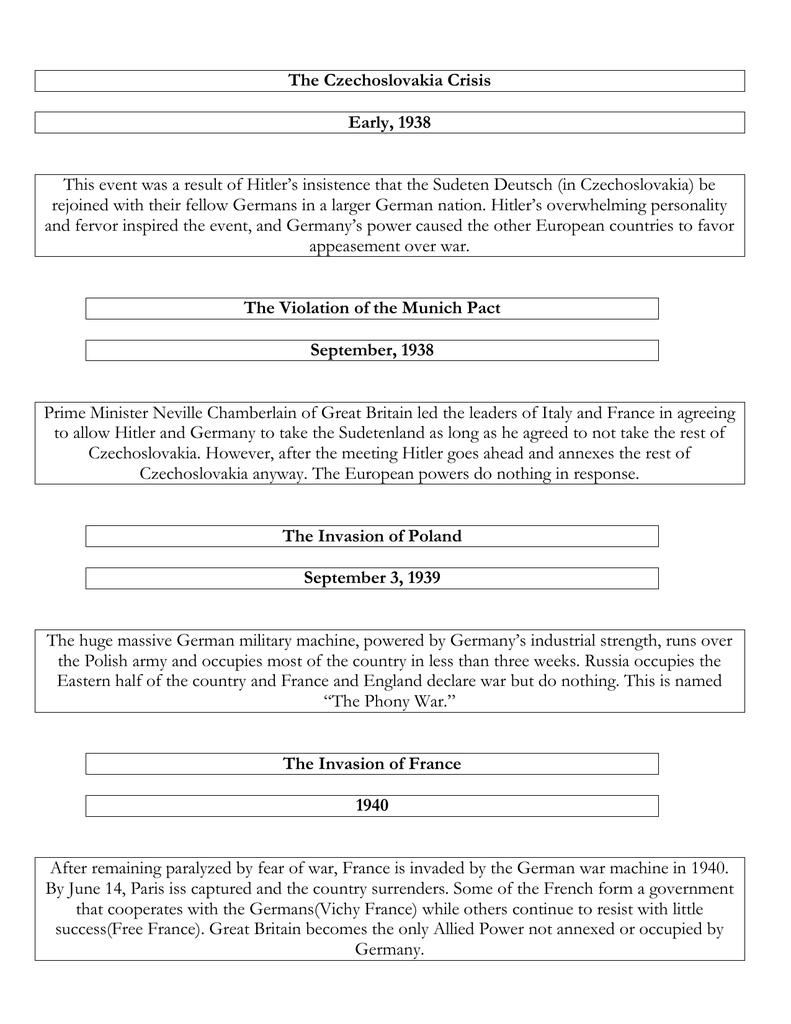 timeline_handout