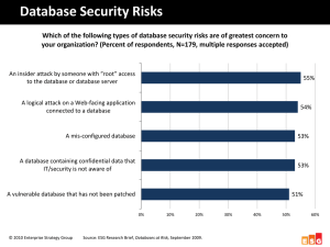 Databases at Risk - ESG - Enterprise Strategy Group