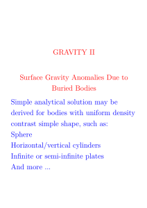 GRAVITY II Surface Gravity Anomalies Due to Buried Bodies Simple