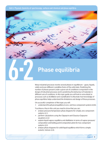 Topic guide 6.2: Phase equilibria