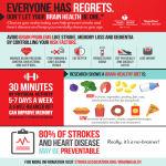 5-7 DAYS A WEEK - American Stroke Association