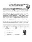 s Individual Goal Setting Chart for Accelerated Reader