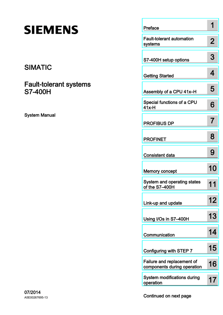 S7-400H SIMATIC Fault-tolerant systems S7-400H