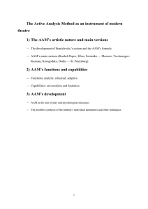 The Active Analysis Method as an instrument of modern theatre 1