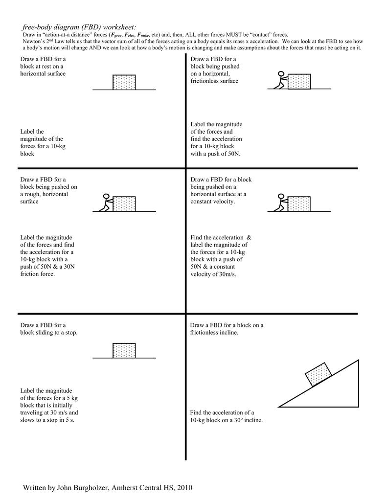 Worksheets Free Body Diagrams Worksheet free body diagram fbd worksheet