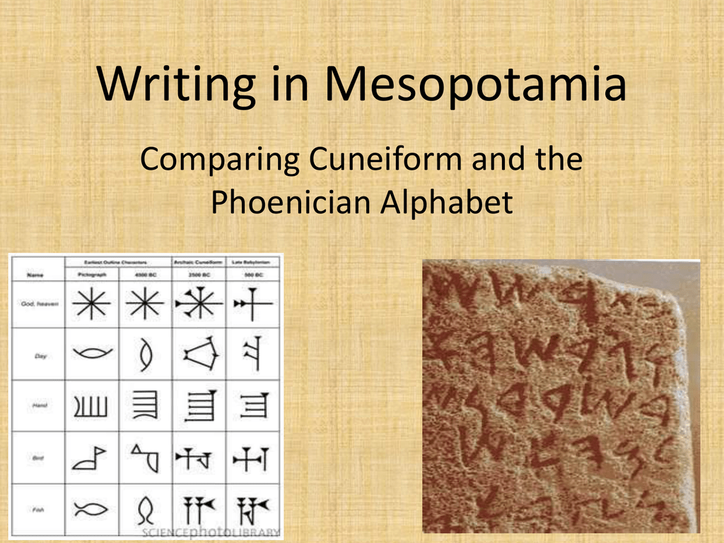the letters from mesopotamia in the unit were mainly about:
