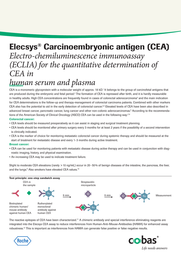 Elecsys Carcinoembryonic antigen