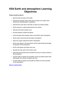 KS4 Earth and atmosphere Learning Objectives