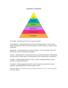 BLOOM`S TAXONOMY Knowledge – Recalling specific facts or