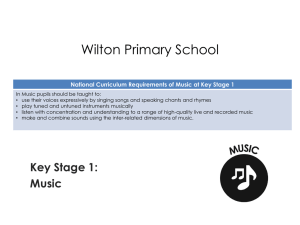 Key Stage 1 - Wilton Primary School