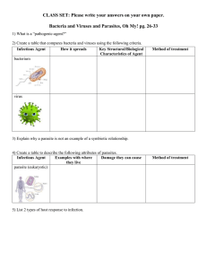 *Influenza: Crossing the Species Barrier* Questions